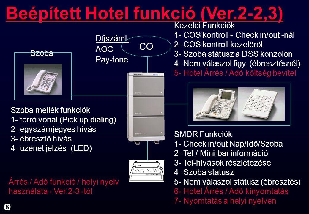 """"""" Beépített Hotel funkció (Ver.2-2,3) Díjszáml. AOC Pay-tone Kezelöi Funkciók 1- COS kontroll - Check in/out -nál 2- COS kontroll kezelöröl 3- Szoba s"""