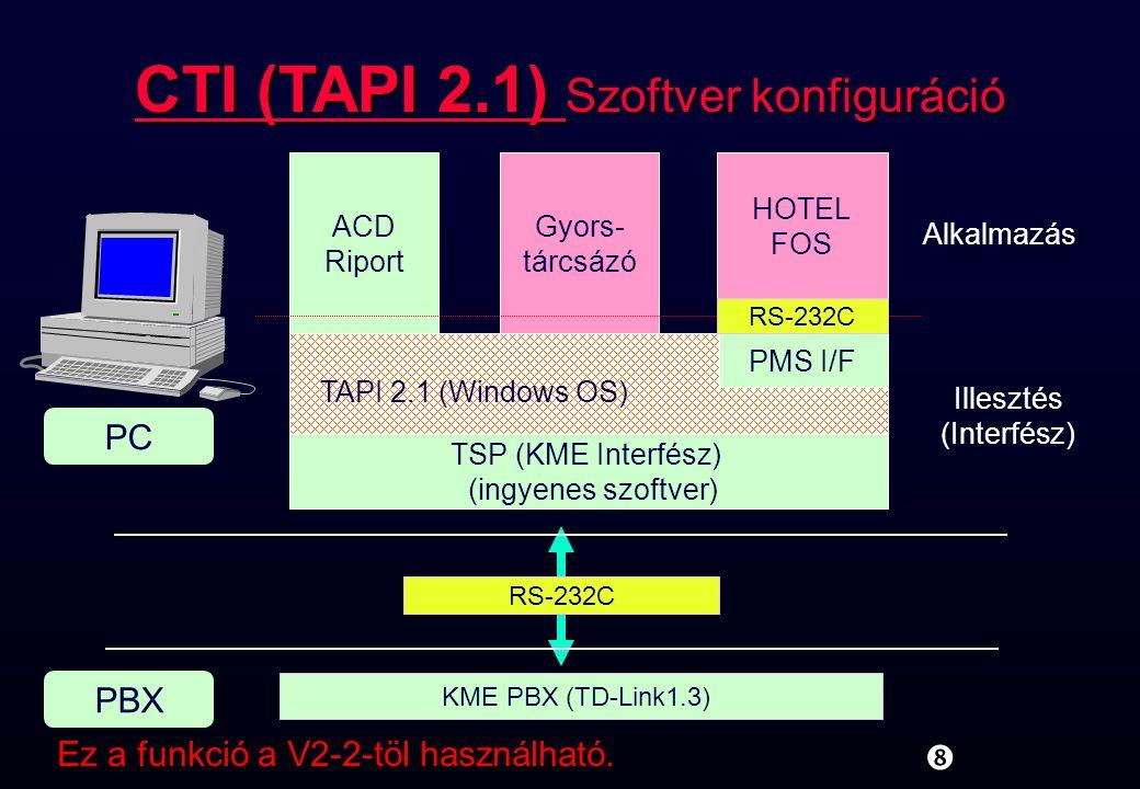 KME PBX (TD-Link1.3) PBX Alkalmazás Illesztés (Interfész) TAPI 2.1 (Windows OS) TSP (KME Interfész) (ingyenes szoftver) Gyors- tárcsázó HOTEL FOS ACD