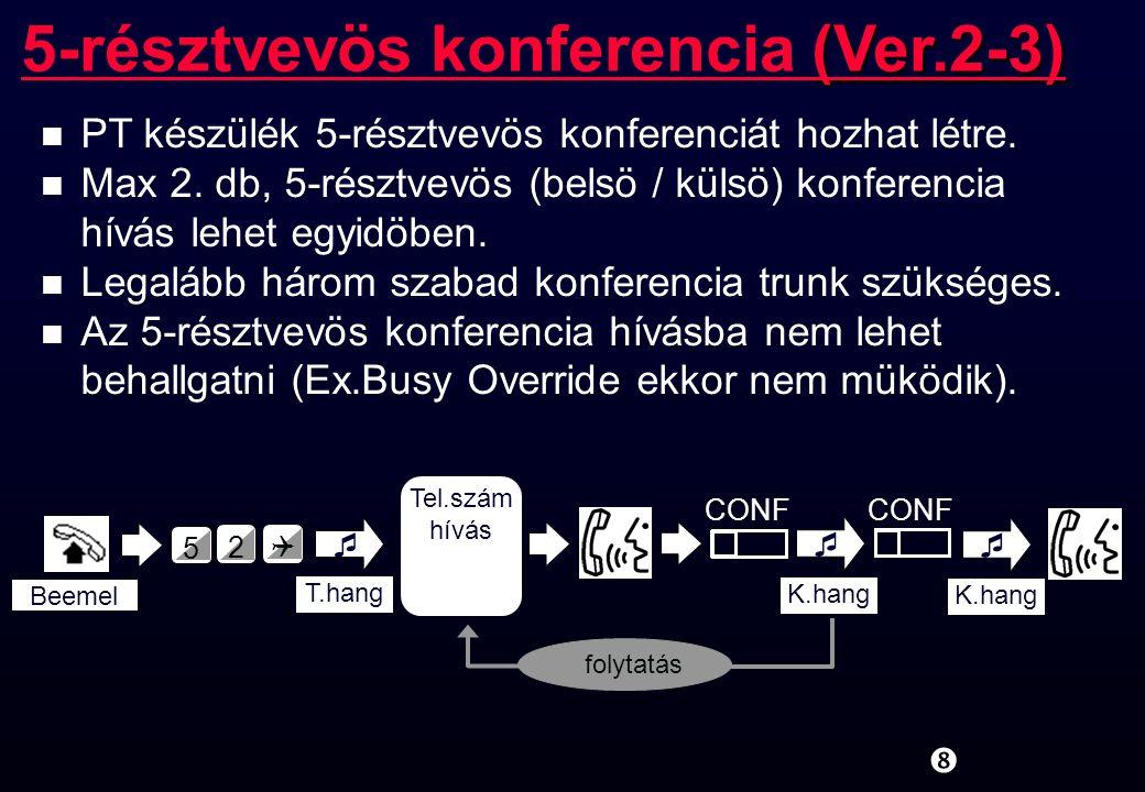 """(Ver.2-3) 5-résztvevös konferencia (Ver.2-3) """" n PT készülék 5-résztvevös konferenciát hozhat létre. n Max 2. db, 5-résztvevös (belsö / külsö) konfere"""