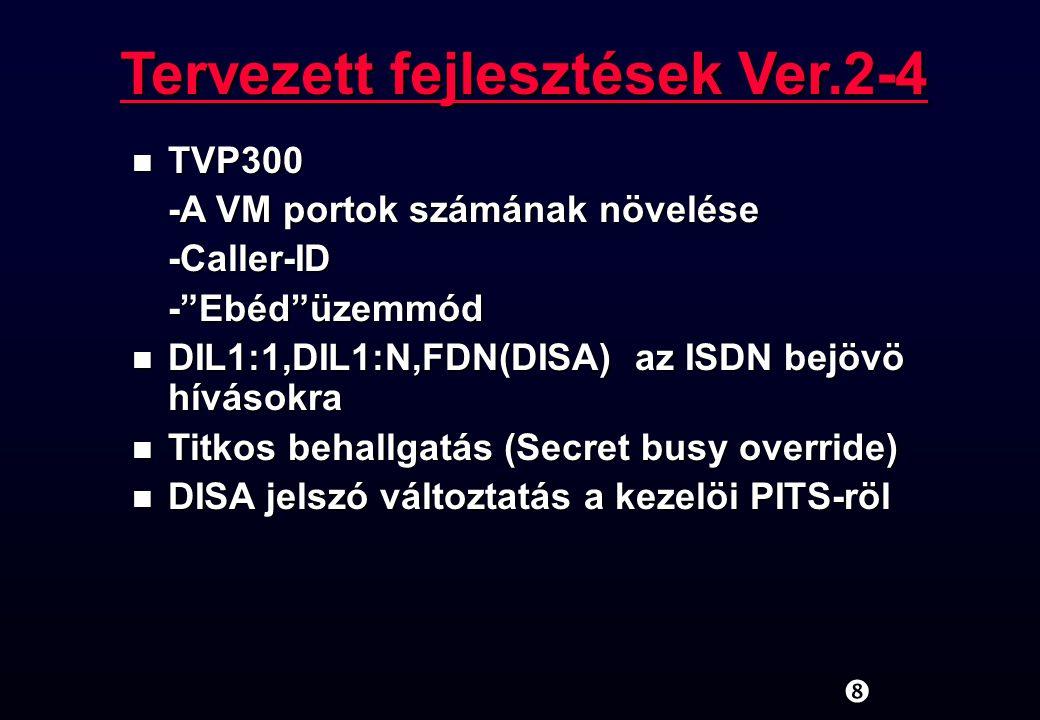 """Tervezett fejlesztések Ver.2-4 n TVP300 -A VM portok számának növelése -A VM portok számának növelése -Caller-ID -Caller-ID -""""Ebéd""""üzemmód -""""Ebéd""""üzem"""