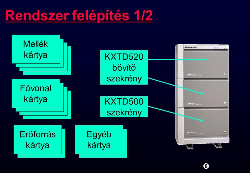Rendszer felépítés 2/2 TD500alap (CPU / TSW) TD520bövítö Mellék TD50170DHLCD-Hybrid x 8 TD50172DLCDPT x 16 TD50175ESLCSLT x 16 T96170HLCA-Hybrid x 8 T96172PLCA-PITS x 8 T96174SLCSLT x 8 T96175SLCSLT/M x 8 Eröforrás TD50179ERMT33.6Kbps T96191DISAOGM 30 sec Fövonal TD50180ELCOTAnalóg CO x8 TD50288BRIBRI x 8 TD50290PRIPRI x 1 T96180LCOTAnalóg CO x8 T96182DID4 Port T96183RLCOTCO x 8 T96184E&ME&M x 4 T96188E1E1 x 1 T96189PCPTCO x 4 Egyéb T96161DPHKaputelefon k.