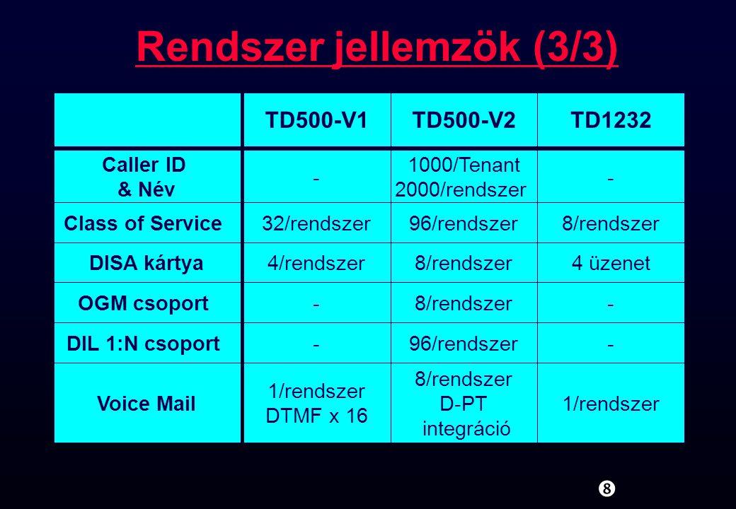 """"""" Rendszer jellemzök (3/3) TD500-V1TD500-V2TD1232 Caller ID & Név - 1000/Tenant 2000/rendszer - Class of Service32/rendszer96/rendszer8/rendszer DISA"""