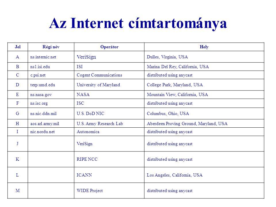 Az Internet címtartománya JelRégi névOperátorHely Ans.internic.net VeriSign Dulles, Virginia, USA Bns1.isi.eduISIMarina Del Rey, California, USA Cc.ps