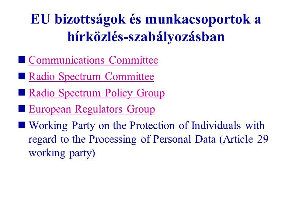 EU bizottságok és munkacsoportok a hírközlés-szabályozásban  Communications Committee Communications Committee  Radio Spectrum Committee Radio Spect