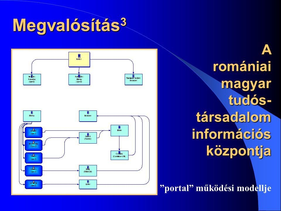 A romániai magyar tudós- társadalom információs központja Megvalósítás 3 portal működési modellje