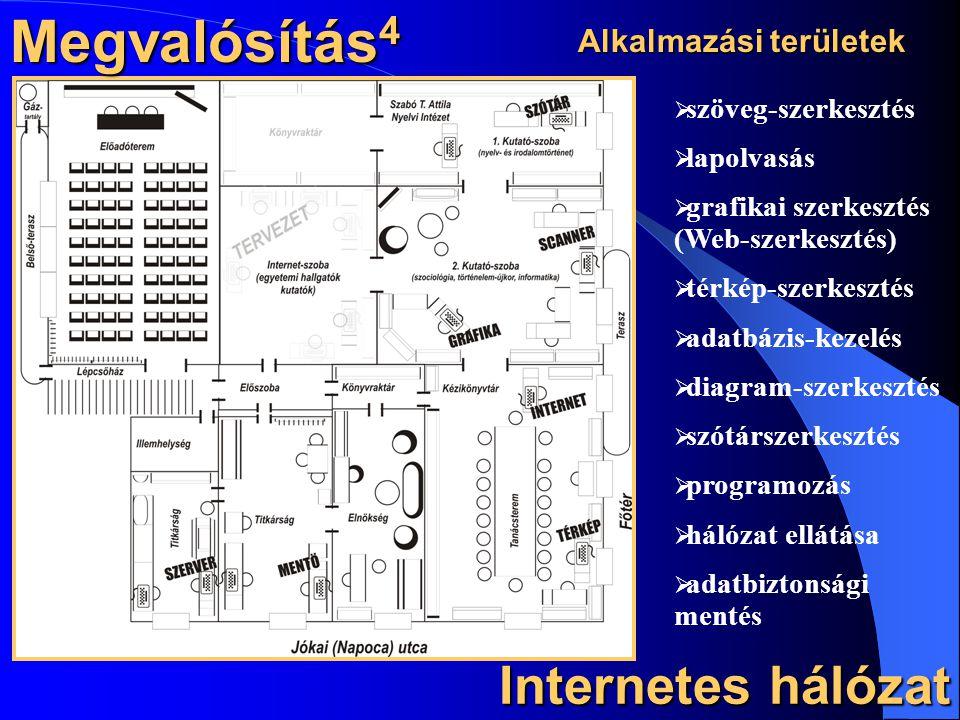 Internetes hálózat Megvalósítás 4 Alkalmazási területek  szöveg-szerkesztés  lapolvasás  grafikai szerkesztés (Web-szerkesztés)  térkép-szerkesztés  adatbázis-kezelés  diagram-szerkesztés  szótárszerkesztés  programozás  hálózat ellátása  adatbiztonsági mentés