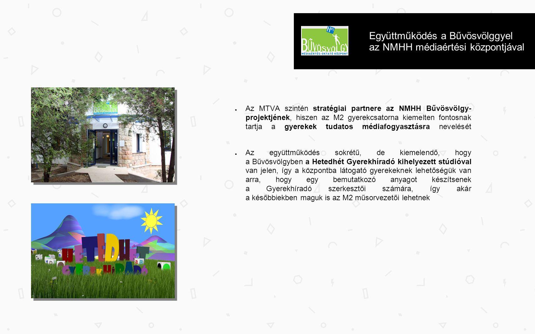 Együttműködés a Bűvösvölggyel az NMHH médiaértési központjával ● Az MTVA szintén stratégiai partnere az NMHH Bűvösvölgy- projektjének, hiszen az M2 gyerekcsatorna kiemelten fontosnak tartja a gyerekek tudatos médiafogyasztásra nevelését ● Az együttműködés sokrétű, de kiemelendő, hogy a Bűvösvölgyben a Hetedhét Gyerekhíradó kihelyezett stúdióval van jelen, így a központba látogató gyerekeknek lehetőségük van arra, hogy egy bemutatkozó anyagot készítsenek a Gyerekhíradó szerkesztői számára, így akár a későbbiekben maguk is az M2 műsorvezetői lehetnek