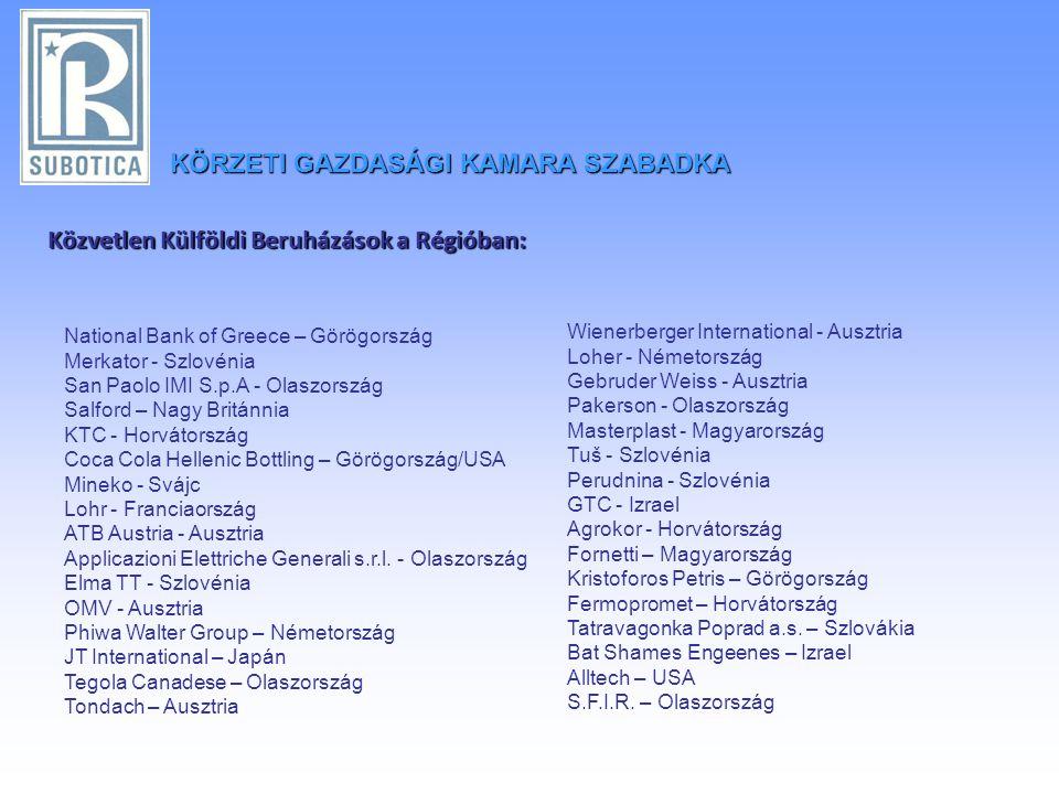 Közvetlen Külföldi Beruházások a Régióban: National Bank of Greece – Görögország Merkator - Szlovénia San Paolo IMI S.p.A - Olaszország Salford – Nagy Británnia KTC - Horvátország Coca Cola Hellenic Bottling – Görögország/USA Mineko - Svájc Lohr - Franciaország ATB Austria - Ausztria Applicazioni Elettriche Generali s.r.l.