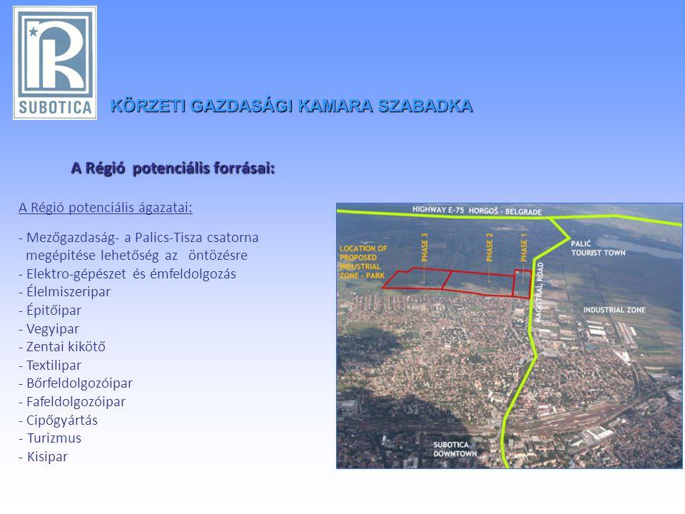 KÖRZETIGAZDASÁGI KAMARA SZABADKA KÖRZETI GAZDASÁGI KAMARA SZABADKA A Régió potenciális forrásai: A Régió potenciális ágazatai: - Mezőgazdaság- a Palics-Tisza csatorna megépitése lehetőség az öntözésre - Elektro-gépészet és émfeldolgozás - Élelmiszeripar - Épitőipar - Vegyipar - Zentai kikötő - Textilipar - Bőrfeldolgozóipar - Fafeldolgozóipar - Cipőgyártás - Turizmus - Kisipar