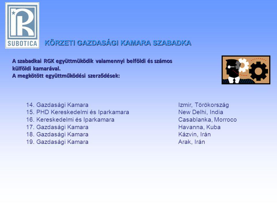 14. Gazdasági KamaraIzmir, Törökország 15. PHD Kereskedelmi és IparkamaraNew Delhi, India 16.