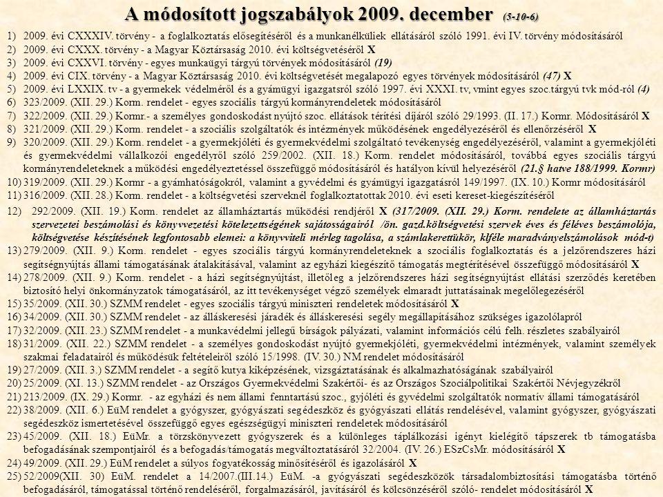 A módosított jogszabályok 2009. december (5-10-6) 1)2009.