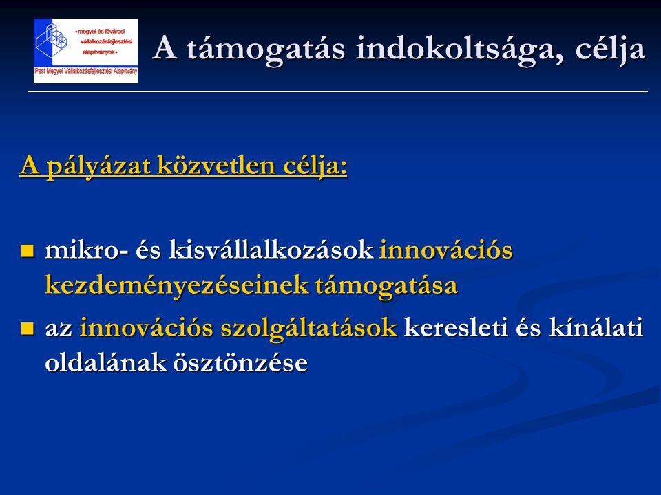 A támogatás indokoltsága, célja A pályázat közvetlen célja:  mikro- és kisvállalkozások innovációs kezdeményezéseinek támogatása  az innovációs szol