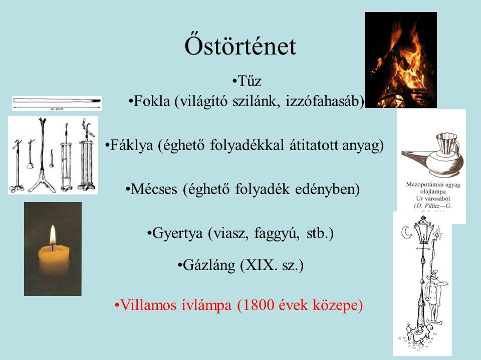 Őstörténet •Tűz •Fokla (világító szilánk, izzófahasáb) •Fáklya (éghető folyadékkal átitatott anyag) •Mécses (éghető folyadék edényben) •Gyertya (viasz