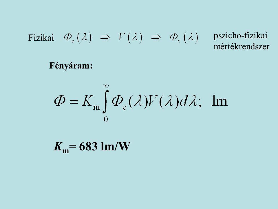Fényáram: pszicho-fizikai mértékrendszer K m = 683 lm/W Fizikai