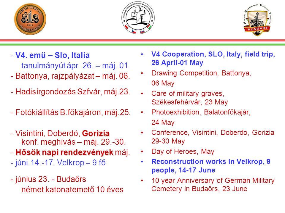 - V4. emü – Slo, Italia tanulmányút ápr. 26. – máj.