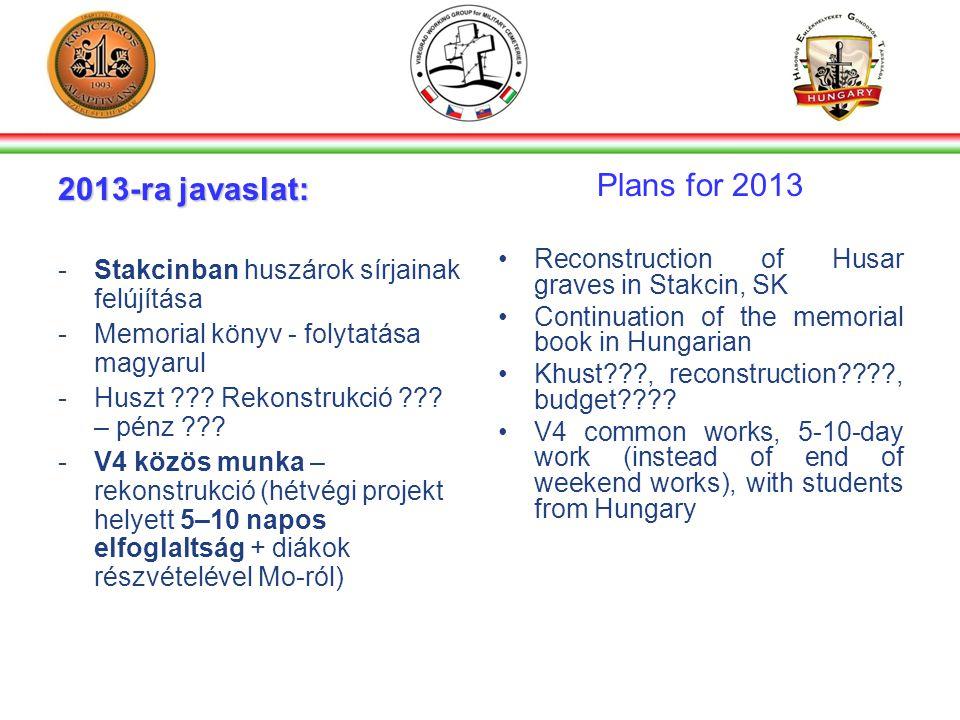 2013-ra javaslat: -Stakcinban huszárok sírjainak felújítása -Memorial könyv - folytatása magyarul -Huszt .