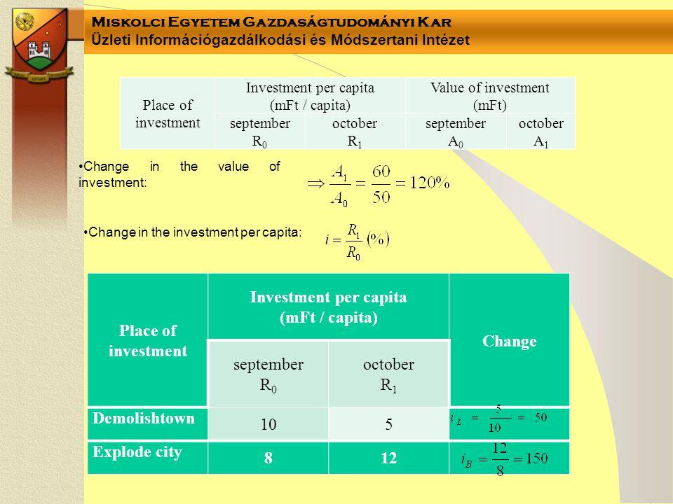 Miskolci Egyetem Gazdaságtudományi Kar Üzleti Információgazdálkodási és Módszertani Intézet Place of investment Investment per capita (mFt / capita) V