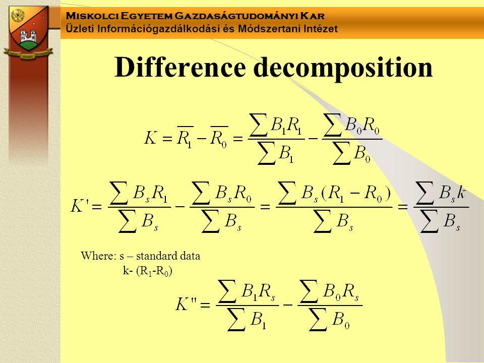 Miskolci Egyetem Gazdaságtudományi Kar Üzleti Információgazdálkodási és Módszertani Intézet Difference decomposition Where: s – standard data k- (R 1 -R 0 )