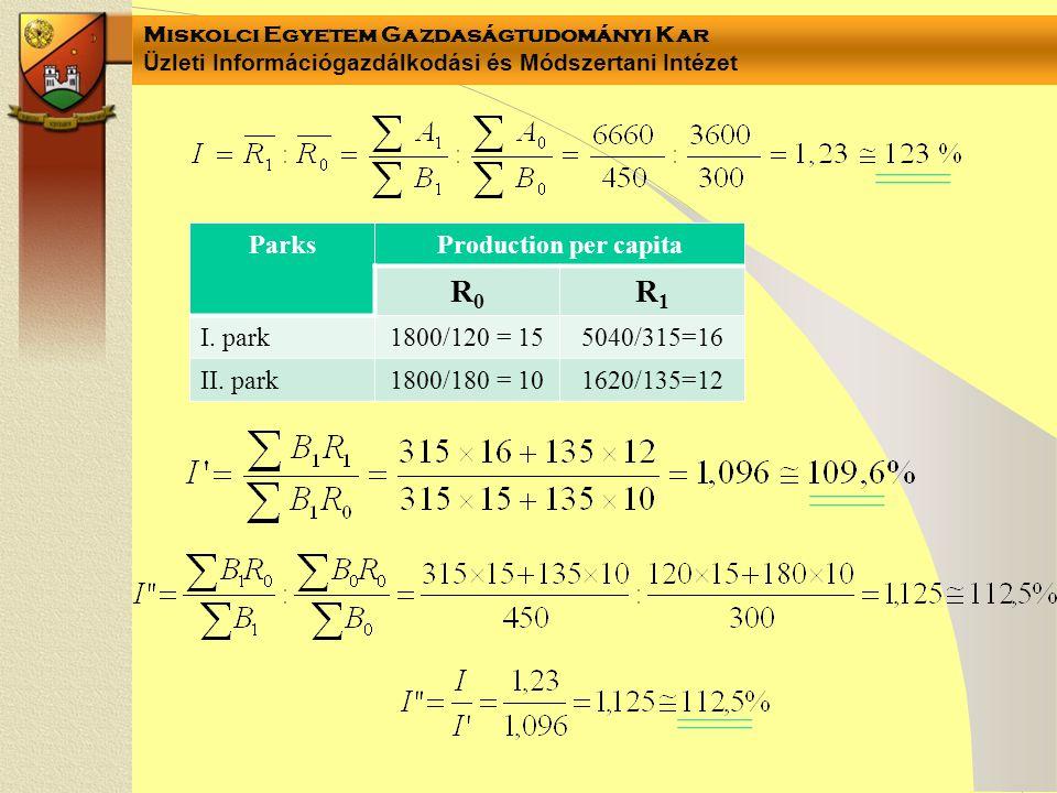Miskolci Egyetem Gazdaságtudományi Kar Üzleti Információgazdálkodási és Módszertani Intézet ParksProduction per capita R0R0 R1R1 I.