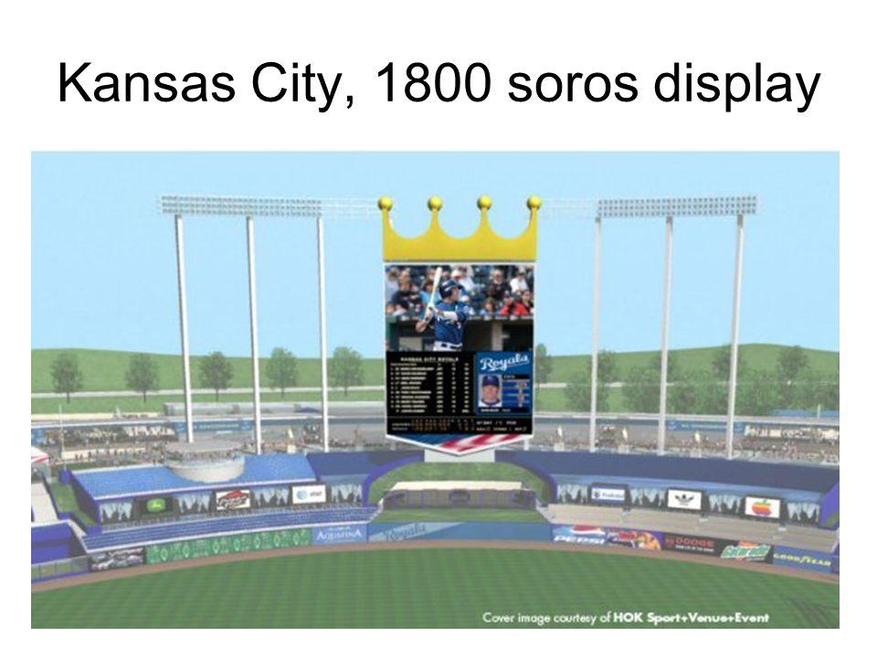 Kansas City, 1800 soros display