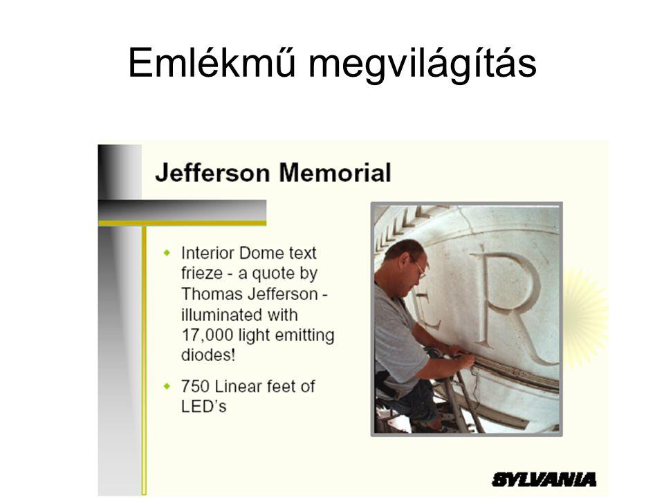 Emlékmű megvilágítás