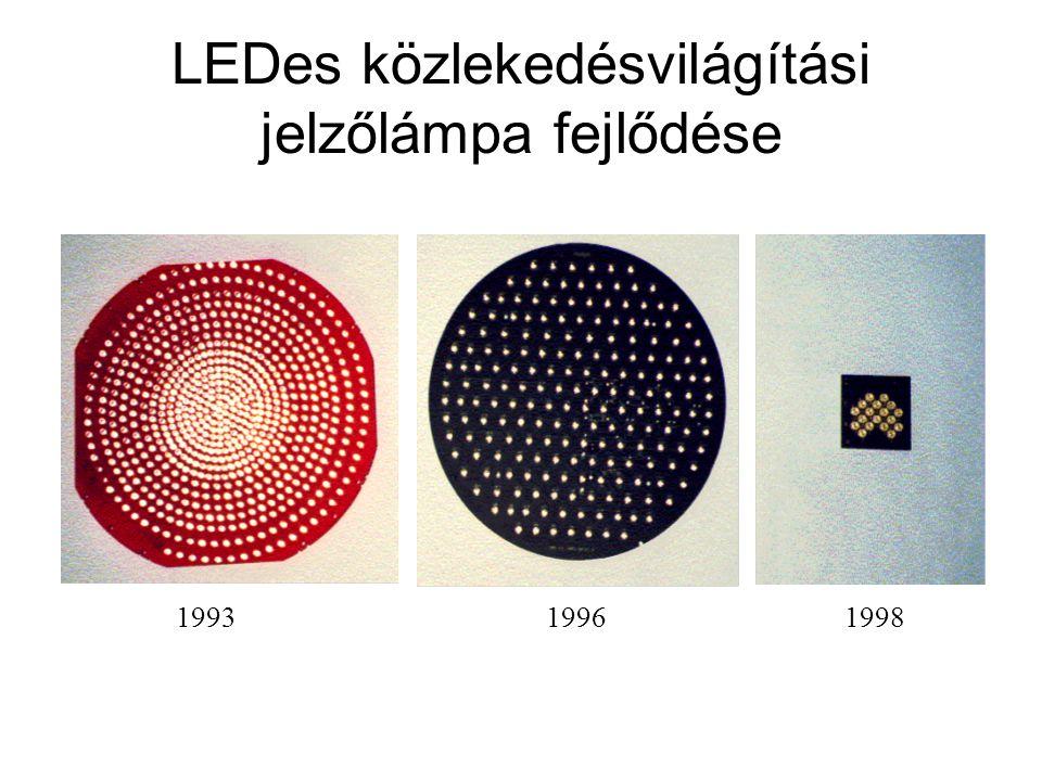 Kocsibehajtó világítás A 30 db LEDes lámpatest 25%-al gazdaságosabb világítást biztosít, mint a nagynyomású Na lámpa LED Magazin 2008 április