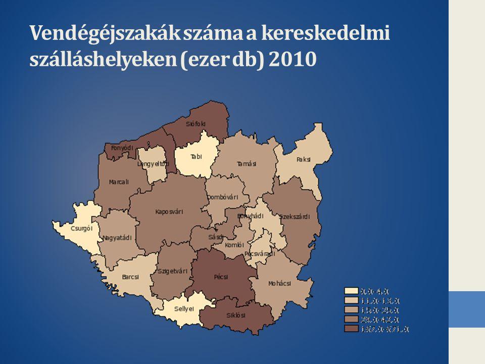 Vendégéjszakák száma a kereskedelmi szálláshelyeken (ezer db) 2010