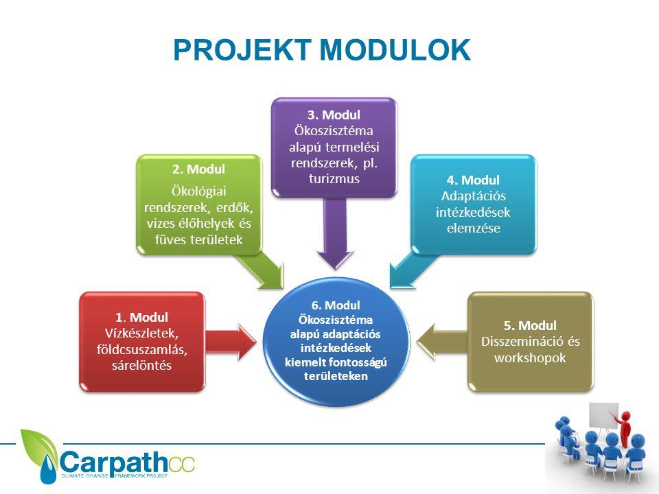 6. Modul Ökoszisztéma alapú adaptációs intézkedések kiemelt fontosságú területeken 1.