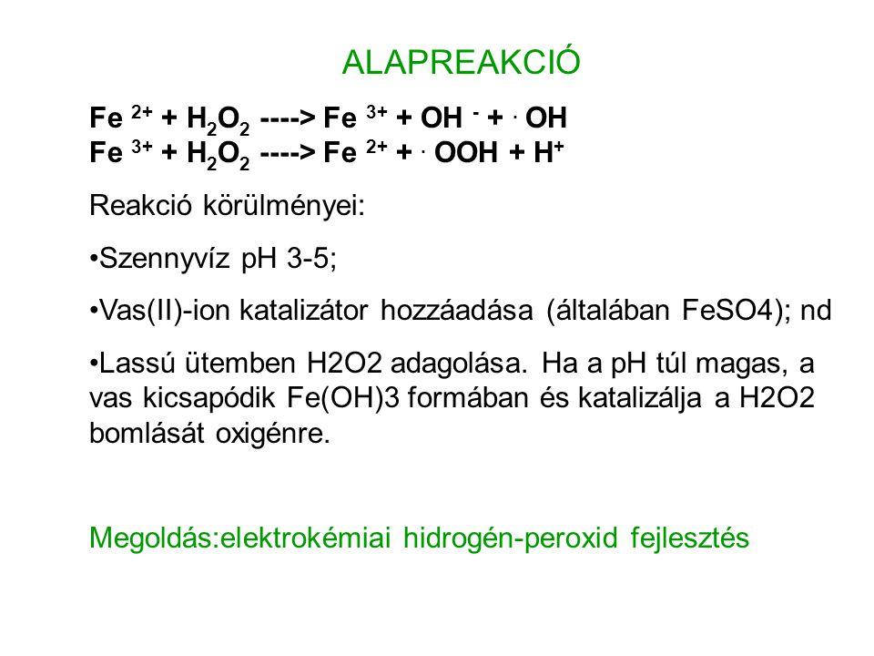 ALAPREAKCIÓ Fe 2+ + H 2 O 2 ----> Fe 3+ + OH - +. OH Fe 3+ + H 2 O 2 ----> Fe 2+ +. OOH + H + Reakció körülményei: •Szennyvíz pH 3-5; •Vas(II)-ion kat