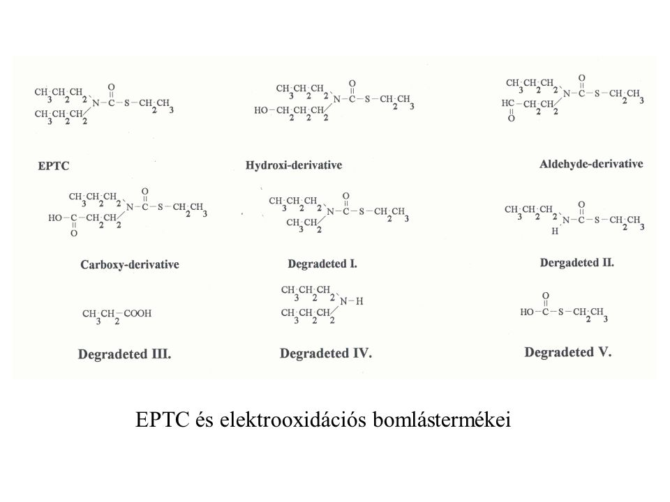 EPTC és elektrooxidációs bomlástermékei