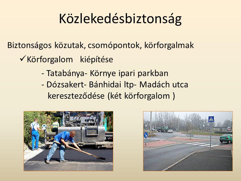 Közlekedésbiztonság Biztonságos közutak, csomópontok, körforgalmak  Körforgalom kiépítése - Tatabánya- Környe ipari parkban - Dózsakert- Bánhidai ltp