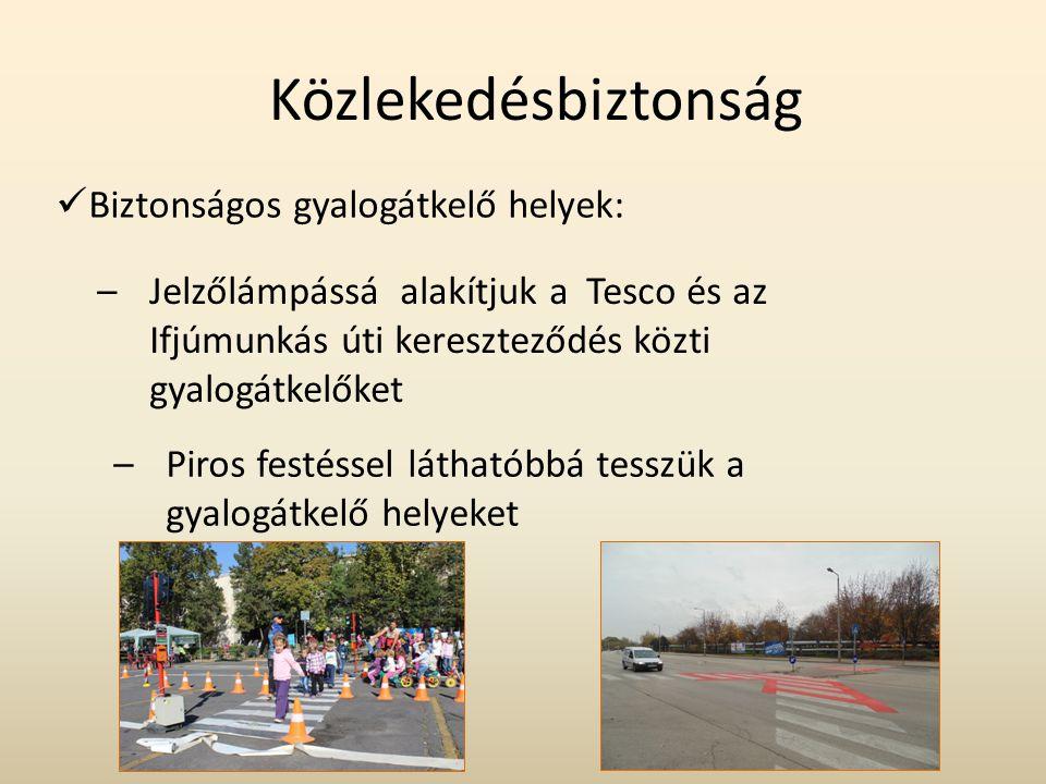 –Piros festéssel láthatóbbá tesszük a gyalogátkelő helyeket  Biztonságos gyalogátkelő helyek: –Jelzőlámpássá alakítjuk a Tesco és az Ifjúmunkás úti k