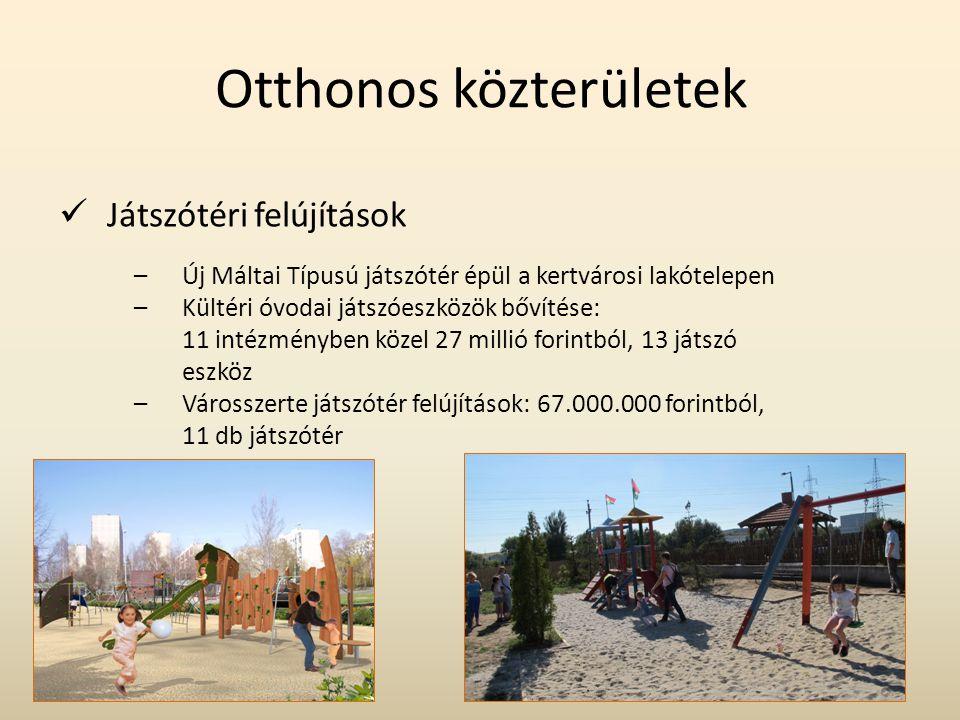 Otthonos közterületek  Játszótéri felújítások –Új Máltai Típusú játszótér épül a kertvárosi lakótelepen –Kültéri óvodai játszóeszközök bővítése: 11 i
