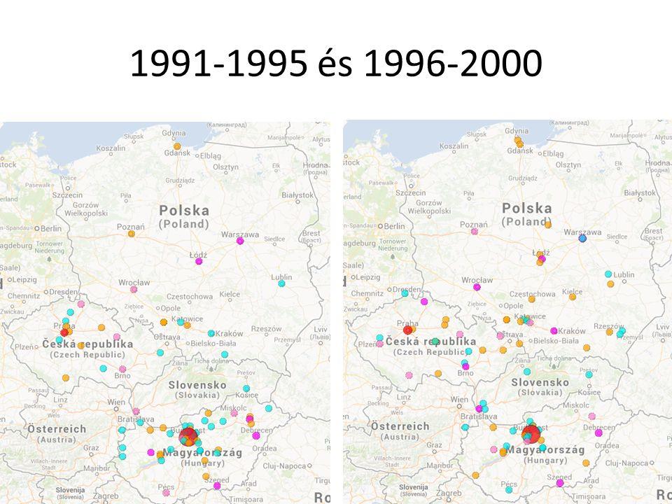 1991-1995 és 1996-2000