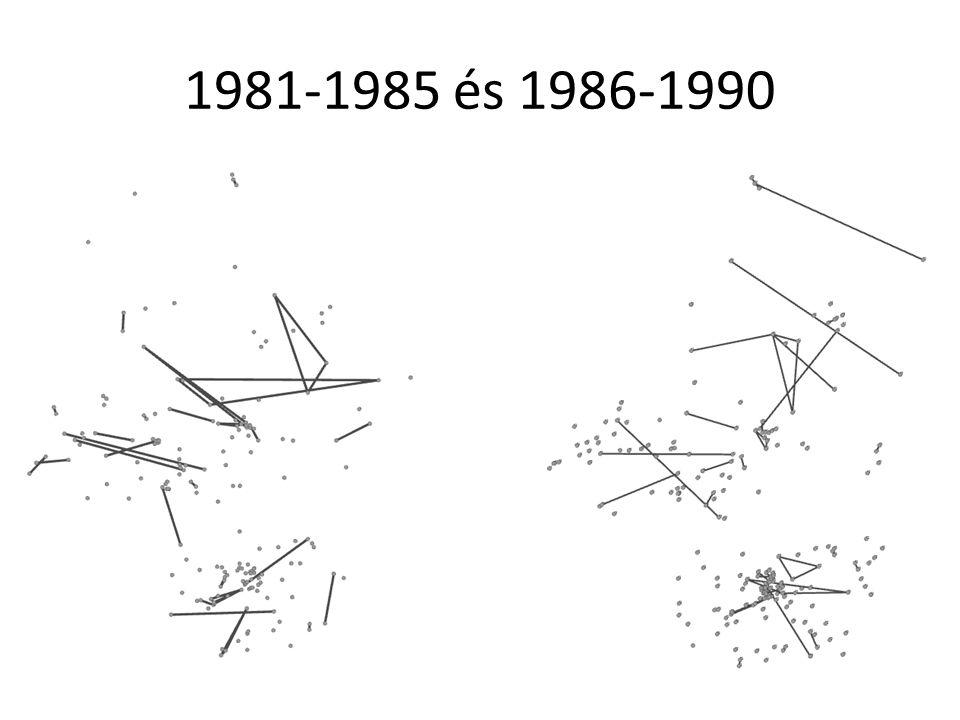 1981-1985 és 1986-1990