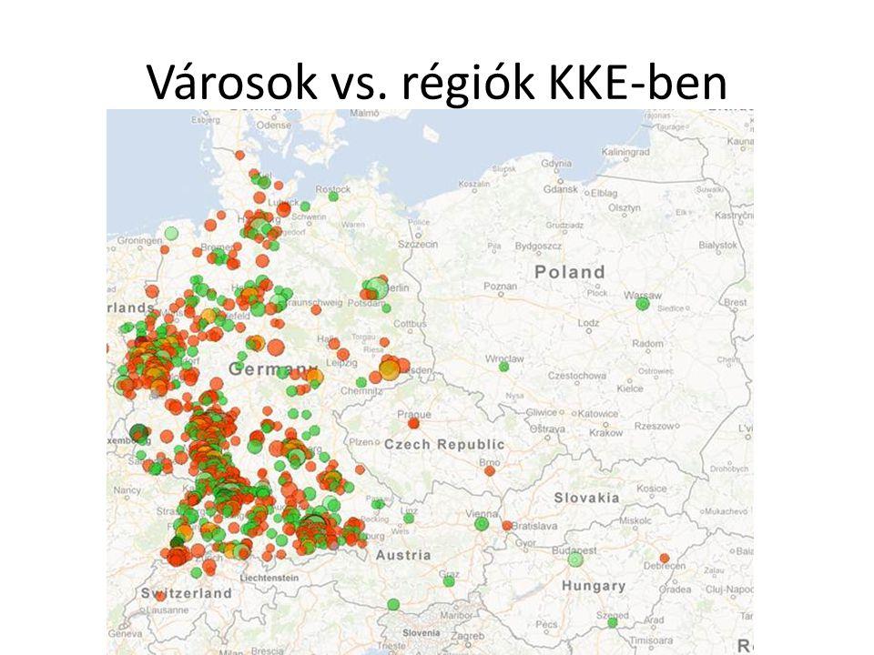 Városok vs. régiók KKE-ben