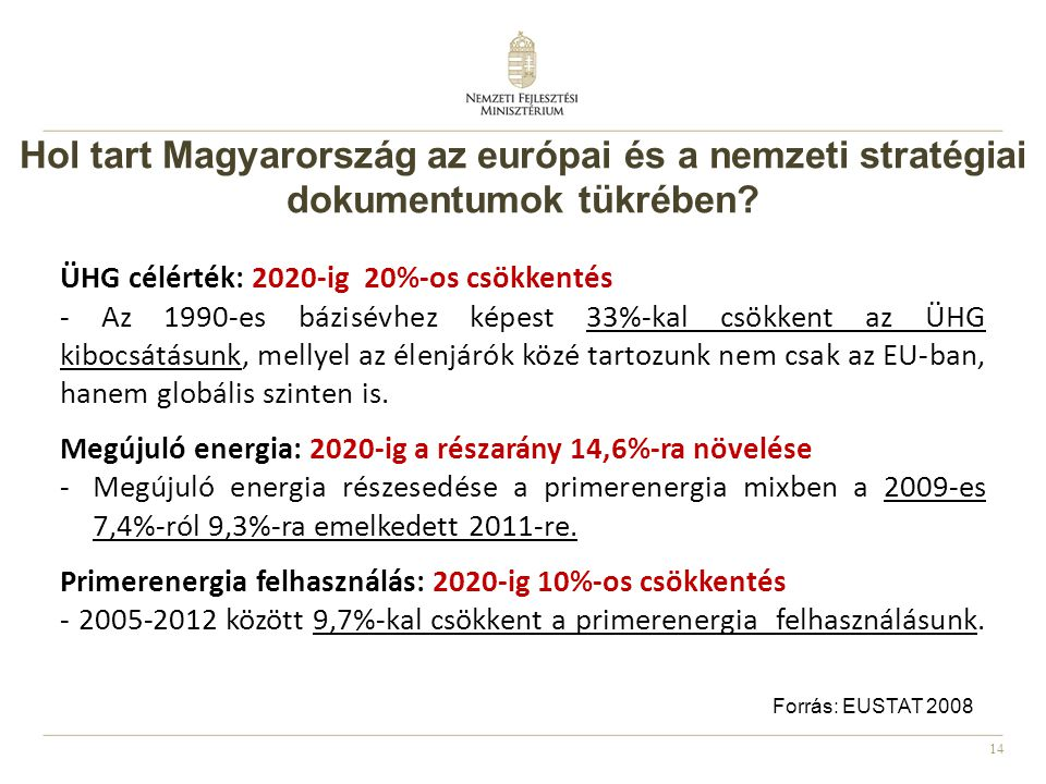 14 ÜHG célérték: 2020-ig 20%-os csökkentés - Az 1990-es bázisévhez képest 33%-kal csökkent az ÜHG kibocsátásunk, mellyel az élenjárók közé tartozunk nem csak az EU-ban, hanem globális szinten is.