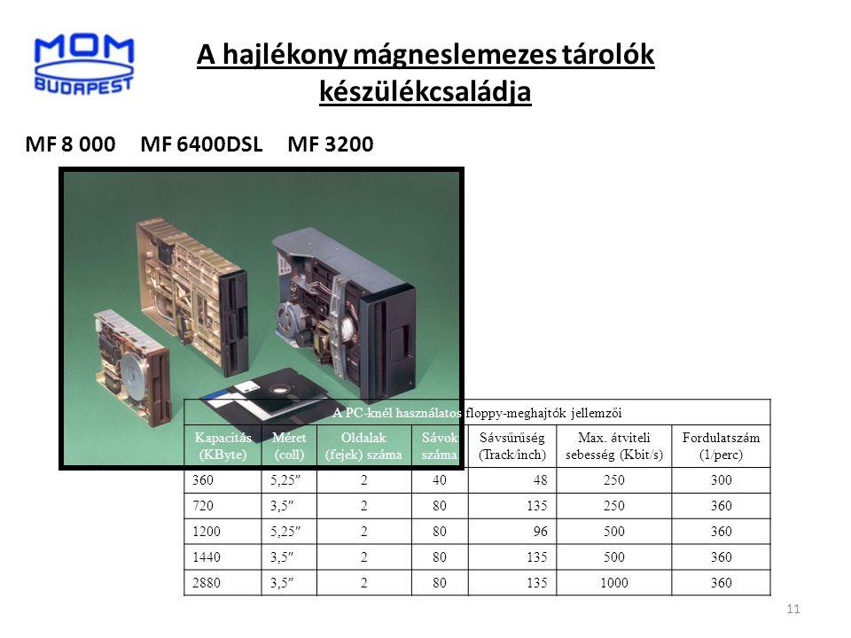 MF 8 000 MF 6400DSL MF 3200 11 A hajlékony mágneslemezes tárolók készülékcsaládja A PC-kn é l haszn á latos floppy-meghajt ó k jellemzői Kapacit á s (