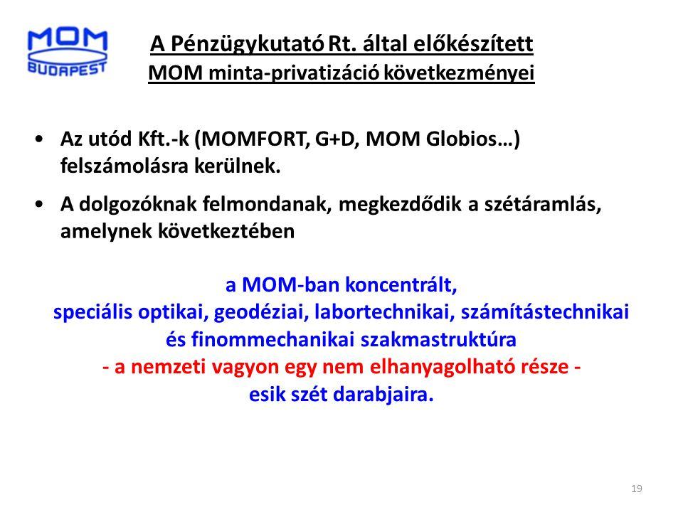 19 •Az utód Kft.-k (MOMFORT, G+D, MOM Globios…) felszámolásra kerülnek. •A dolgozóknak felmondanak, megkezdődik a szétáramlás, amelynek következtében