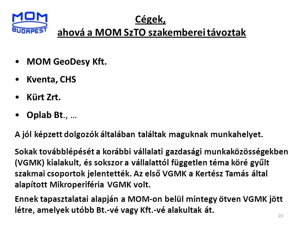 20 Cégek, ahová a MOM SzTO szakemberei távoztak •MOM GeoDesy Kft. •Kventa, CHS •Kürt Zrt. A jól képzett dolgozók általában találtak maguknak munkahely