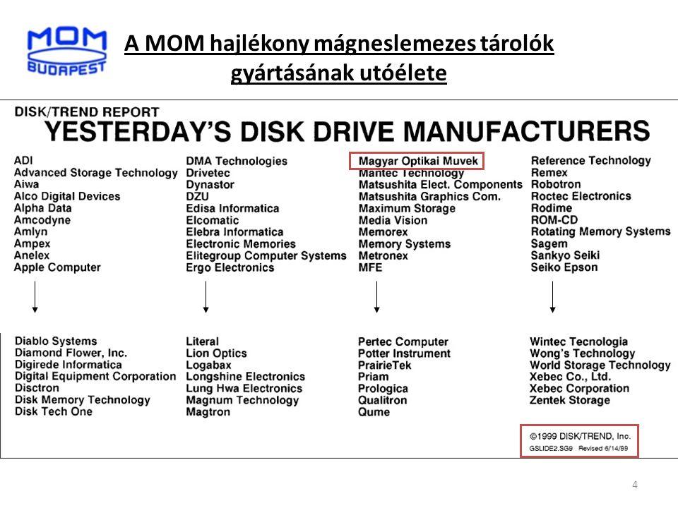 4 A MOM hajlékony mágneslemezes tárolók gyártásának utóélete
