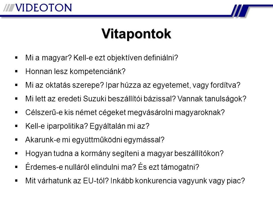 Vitapontok  Mi a magyar? Kell-e ezt objektíven definiálni?  Honnan lesz kompetenciánk?  Mi az oktatás szerepe? Ipar húzza az egyetemet, vagy fordít