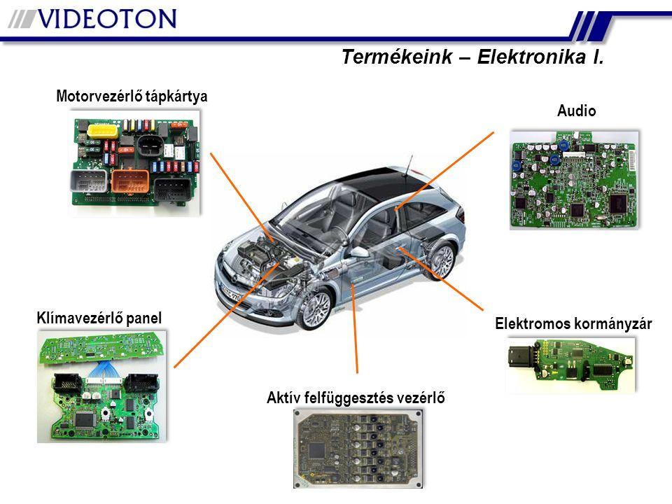 Termékeink – Elektronika I. Elektromos kormányzár Audio Klímavezérlő panel Motorvezérlő tápkártya Aktív felfüggesztés vezérlő