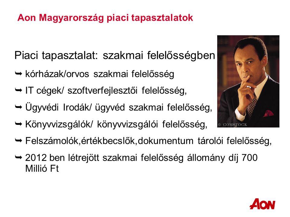 Aon Magyarország piaci tapasztalatok Piaci tapasztalat: szakmai felelősségben  kórházak/orvos szakmai felelősség  IT cégek/ szoftverfejlesztői felelősség,  Ügyvédi Irodák/ ügyvéd szakmai felelősség,  Könyvvizsgálók/ könyvvizsgálói felelősség,  Felszámolók,értékbecslők,dokumentum tárolói felelősség,  2012 ben létrejött szakmai felelősség állomány díj 700 Millió Ft