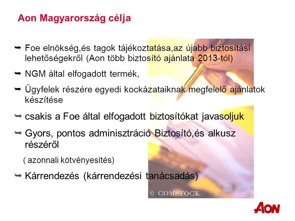  Foe elnökség,és tagok tájékoztatása,az újabb biztosítási lehetőségekről (Aon több biztosító ajánlata 2013-tól)  NGM által elfogadott termék,  Ügyf