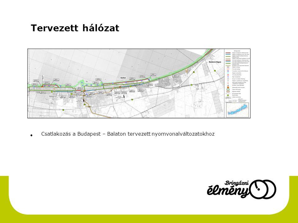 Tervezett hálózat • Csatlakozás a Budapest – Balaton tervezett nyomvonalváltozatokhoz