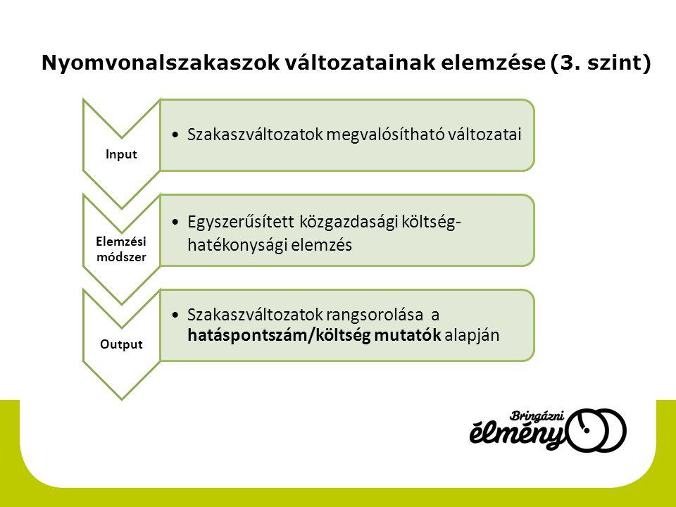 Nyomvonalszakaszok változatainak elemzése (3.