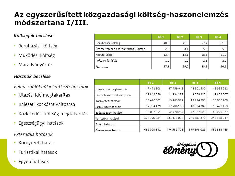 Az egyszerűsített közgazdasági költség-haszonelemzés módszertana I/III.