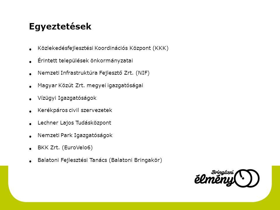 Egyeztetések • Közlekedésfejlesztési Koordinációs Központ (KKK) • Érintett települések önkormányzatai • Nemzeti Infrastruktúra Fejlesztő Zrt.