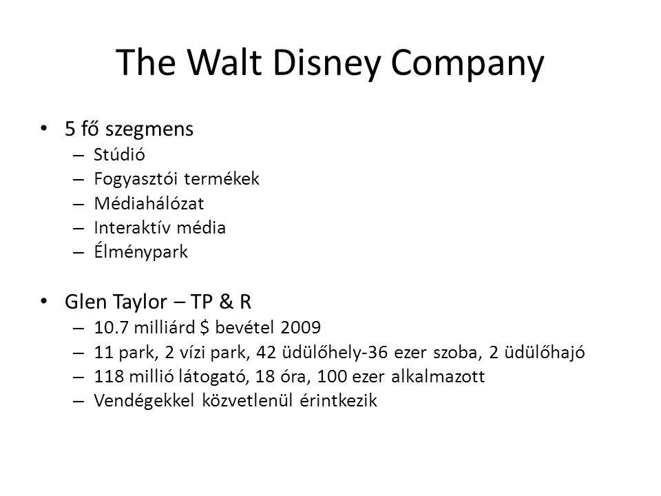 The Walt Disney Company • 5 fő szegmens – Stúdió – Fogyasztói termékek – Médiahálózat – Interaktív média – Élménypark • Glen Taylor – TP & R – 10.7 mi